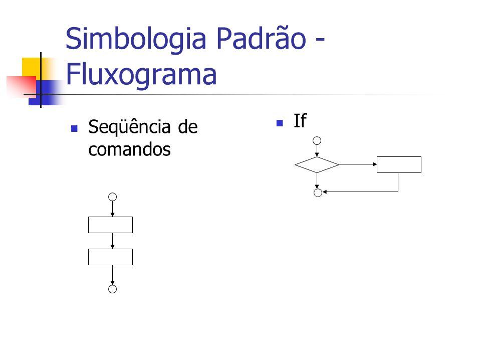 Simbologia Padrão - Fluxograma Seqüência de comandos If