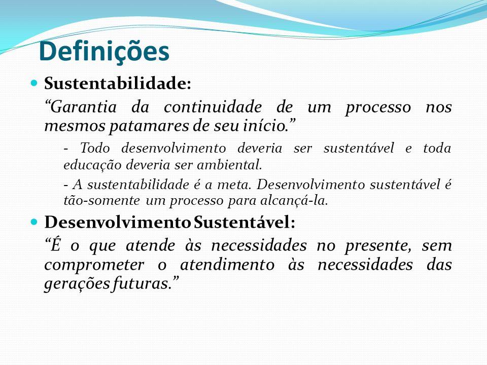 Definições Gestão Ambiental: Compreende um conjunto de medidas e procedimentos bem definidos e adequadamente aplicados que visam reduzir e controlar os impactos introduzidos por um empreendimento sobre o meio ambiente.