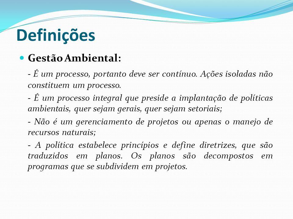 Definições Instrumentos de Gestão Ambiental: Definição de Normas e Padrões de Qualidade da Ar, Água e Solo (Resol.