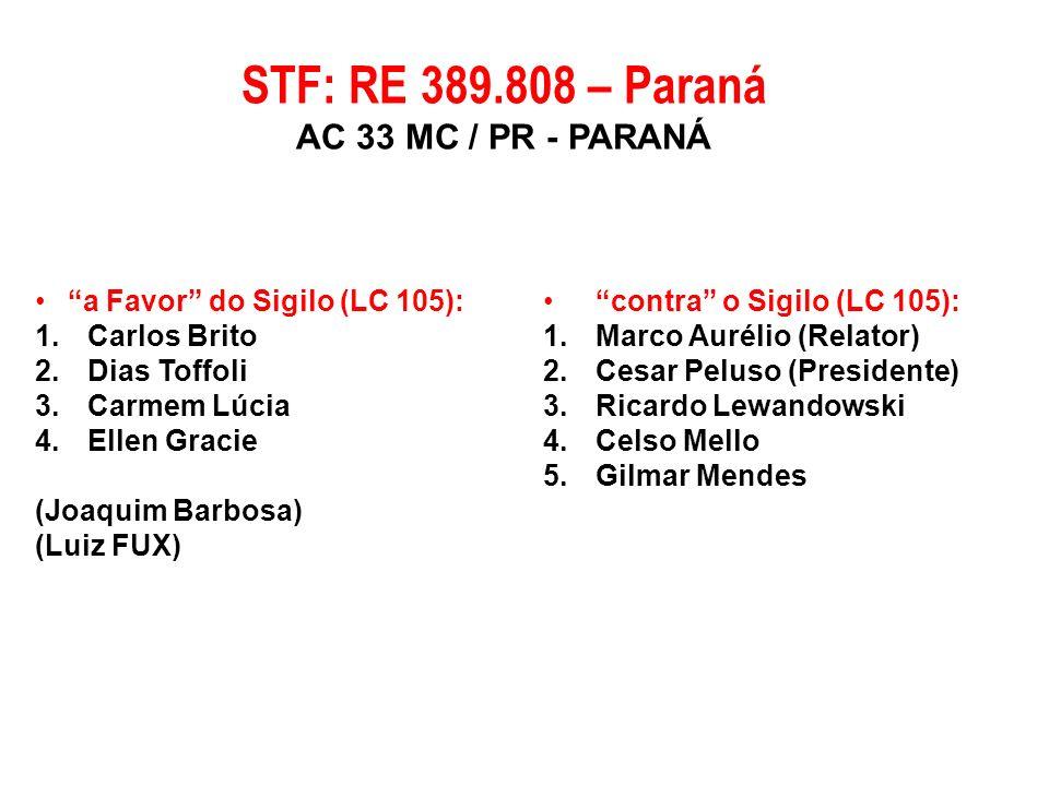 a Favor do Sigilo (LC 105): 1.Carlos Brito 2.Dias Toffoli 3.Carmem Lúcia 4.Ellen Gracie (Joaquim Barbosa) (Luiz FUX) STF: RE 389.808 – Paraná AC 33 MC