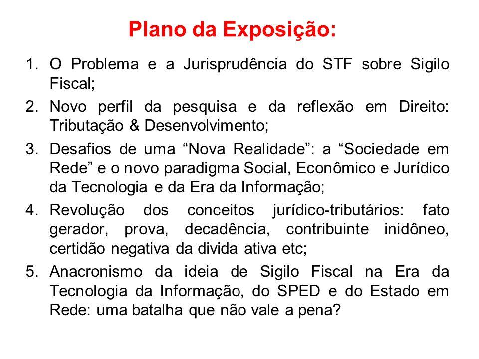 Plano da Exposição: 1.O Problema e a Jurisprudência do STF sobre Sigilo Fiscal; 2.Novo perfil da pesquisa e da reflexão em Direito: Tributação & Desen