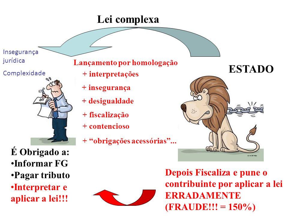 Lei complexa ESTADO É Obrigado a: Informar FG Pagar tributo Depois Fiscaliza e pune o contribuinte por aplicar a lei ERRADAMENTE (FRAUDE!!! = 150%) +