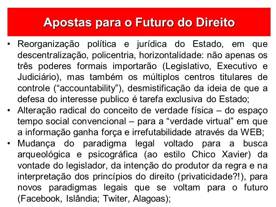 Reorganização política e jurídica do Estado, em que descentralização, policentria, horizontalidade: não apenas os três poderes formais importarão (Leg