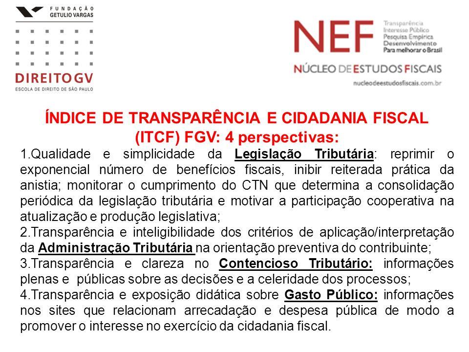 ÍNDICE DE TRANSPARÊNCIA E CIDADANIA FISCAL (ITCF) FGV: 4 perspectivas: 1.Qualidade e simplicidade da Legislação Tributária: reprimir o exponencial núm