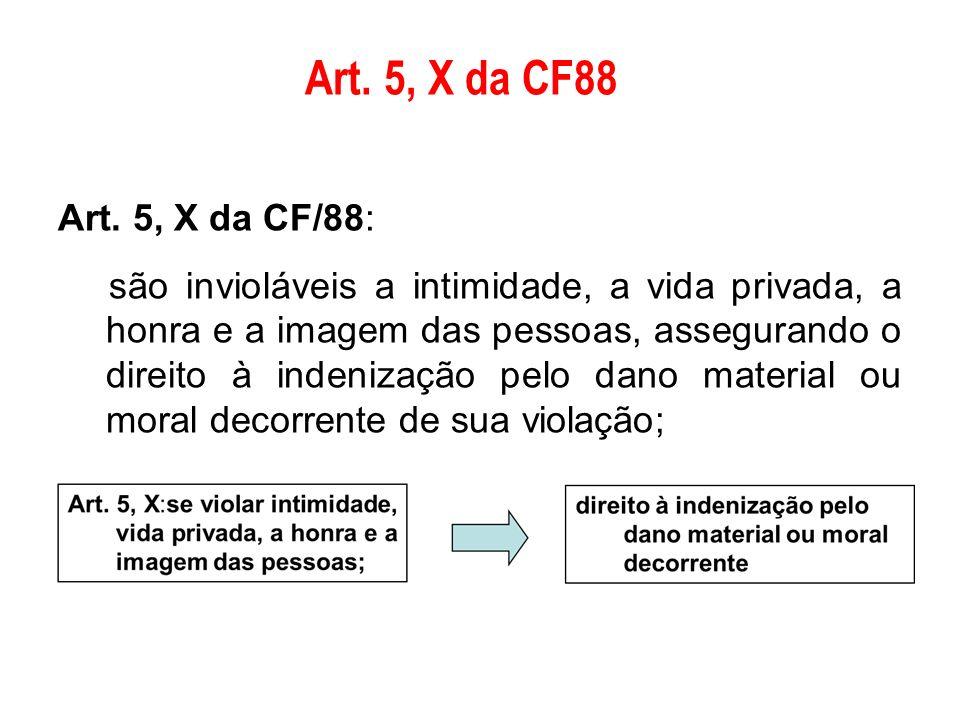Art. 5, X da CF/88: são invioláveis a intimidade, a vida privada, a honra e a imagem das pessoas, assegurando o direito à indenização pelo dano materi