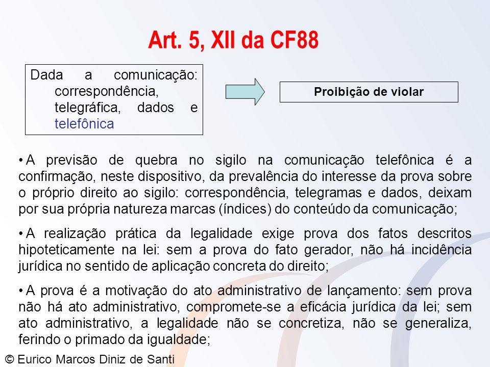 © Eurico Marcos Diniz de Santi Dada a comunicação: correspondência, telegráfica, dados e telefônica Proibição de violar Art. 5, XII da CF88 A previsão