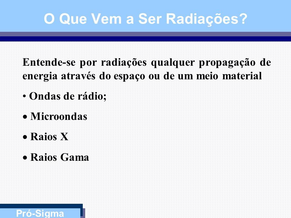 Pró-Sigma Riscos Físicos: Entendendo a Radiação no Ambiente de Trabalho Gabriel Guimarães Costa Físico