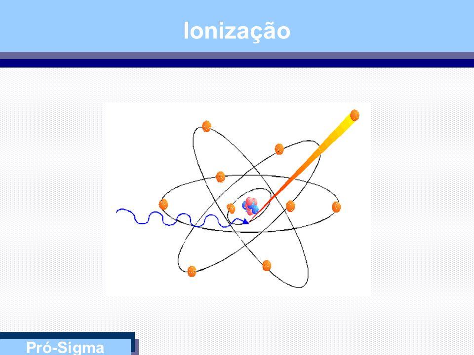 Pró-Sigma Radiações Ionizantes No processo de interação da radiação com a matéria, estas ao interagir com o meio podem provocar excitação, ionização o
