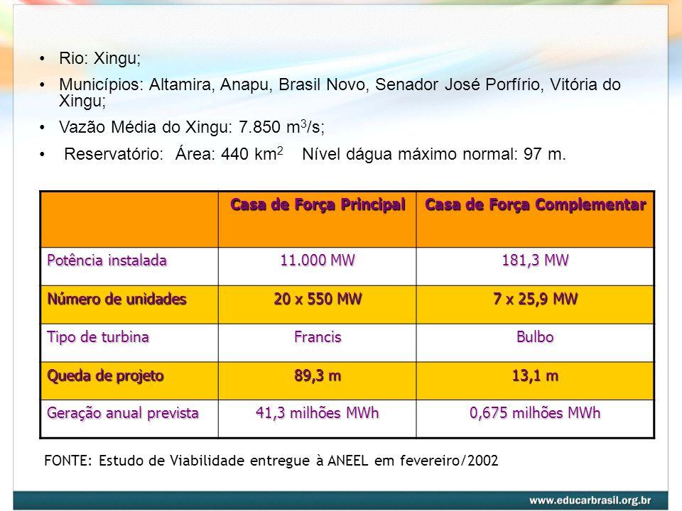 Rio: Xingu; Municípios: Altamira, Anapu, Brasil Novo, Senador José Porfírio, Vitória do Xingu; Vazão Média do Xingu: 7.850 m 3 /s; Reservatório: Área: