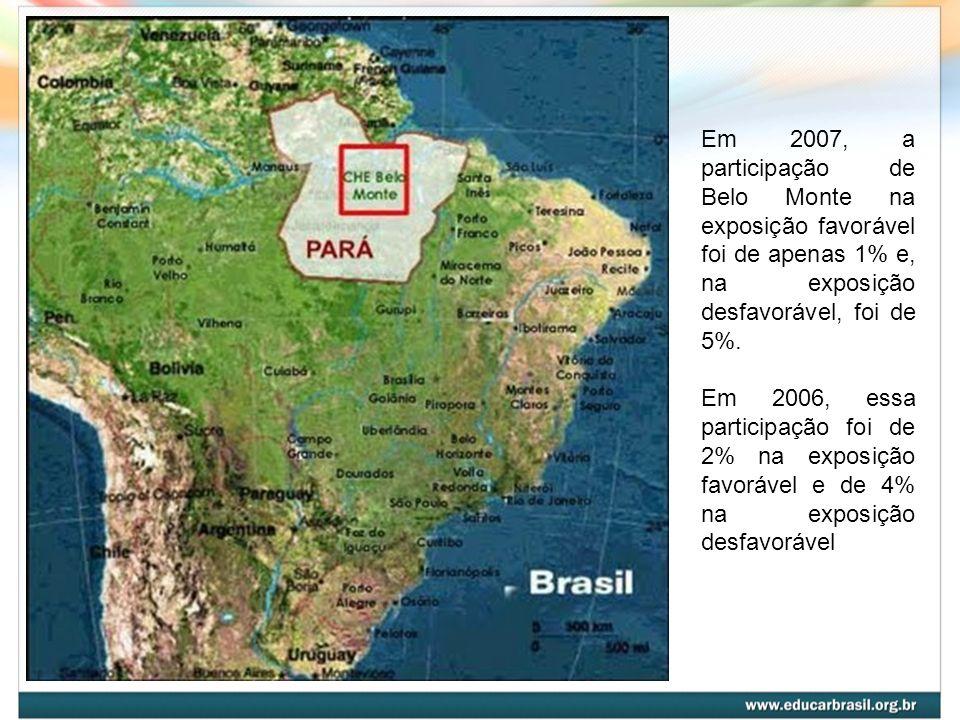 Em 2007, a participação de Belo Monte na exposição favorável foi de apenas 1% e, na exposição desfavorável, foi de 5%. Em 2006, essa participação foi