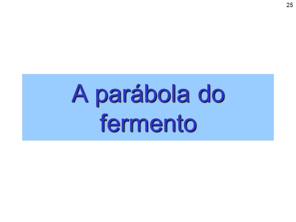 25 A parábola do fermento