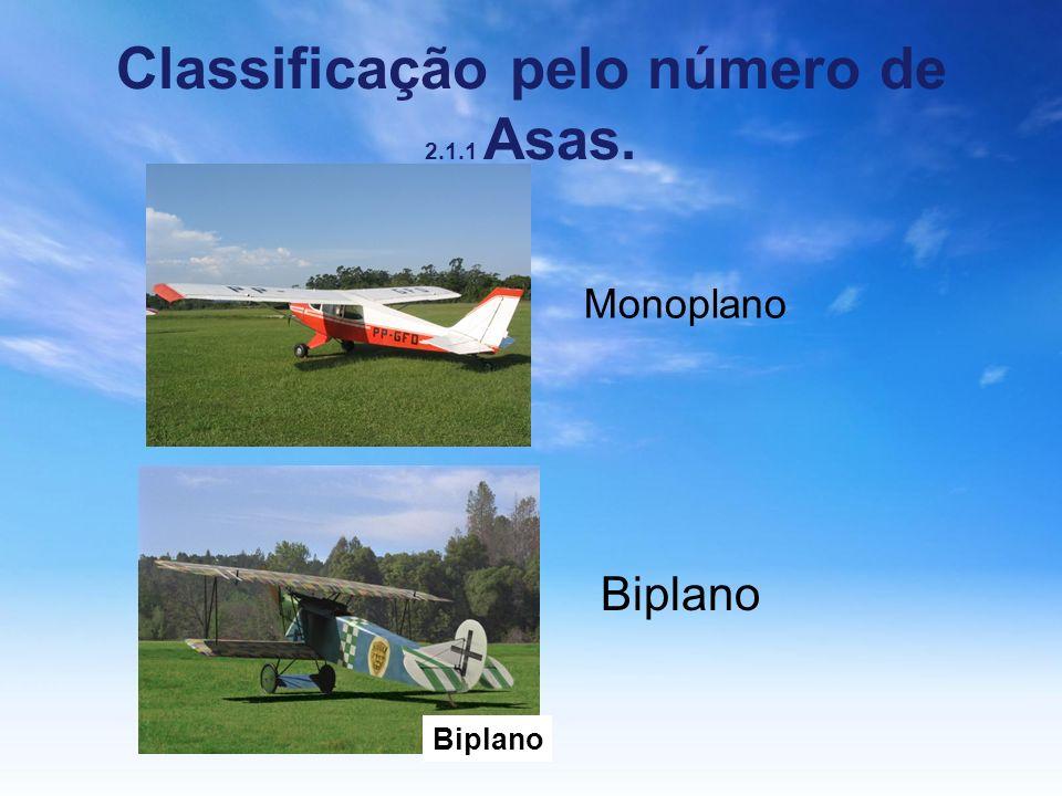 Classificação pelo número de 2.1.1 Asas. Monoplano Biplano