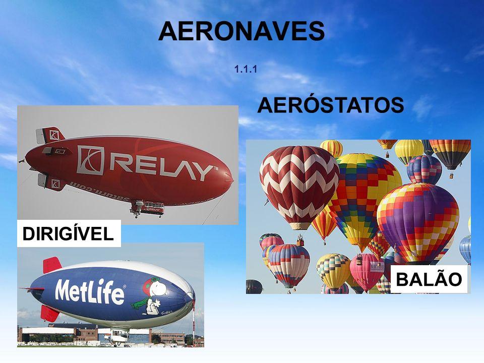 AERONAVES 1.1.1 AERÓSTATOS BALÃO DIRIGÍVEL