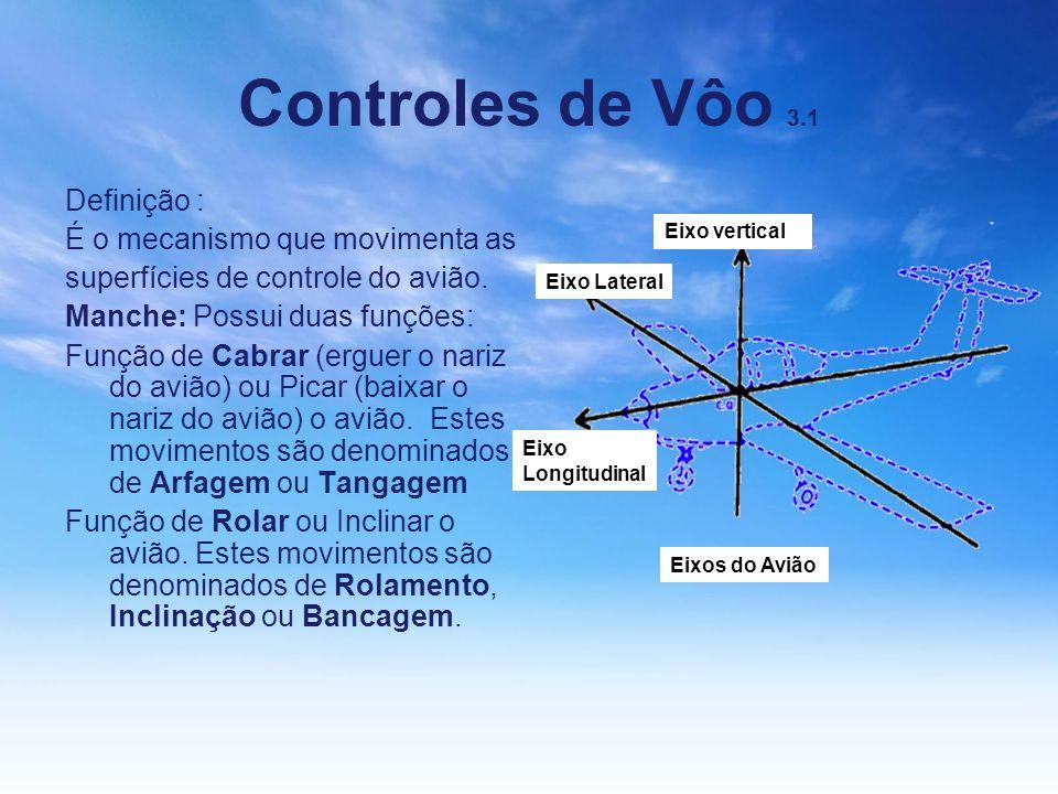 Controles de Vôo 3.1 Definição : É o mecanismo que movimenta as superfícies de controle do avião. Manche: Possui duas funções: Função de Cabrar (ergue