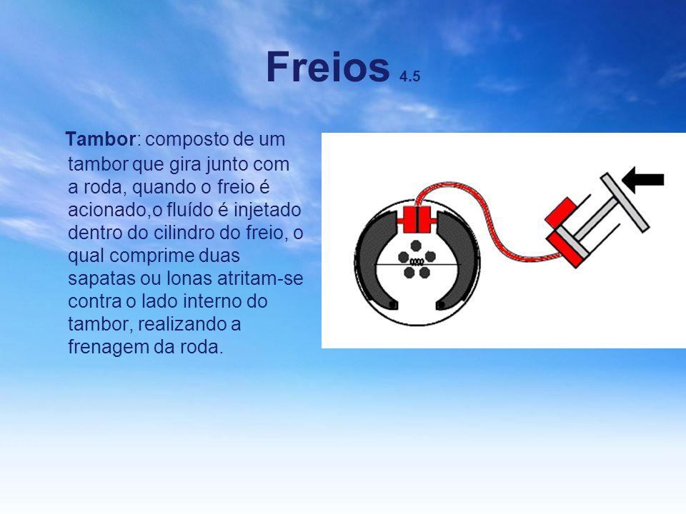 Freios 4.5 Tambor: composto de um tambor que gira junto com a roda, quando o freio é acionado,o fluído é injetado dentro do cilindro do freio, o qual