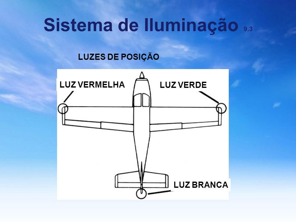 Sistema de Iluminação 9.3 LUZES DE POSIÇÃO LUZ VERMELHA LUZ VERDE LUZ BRANCA