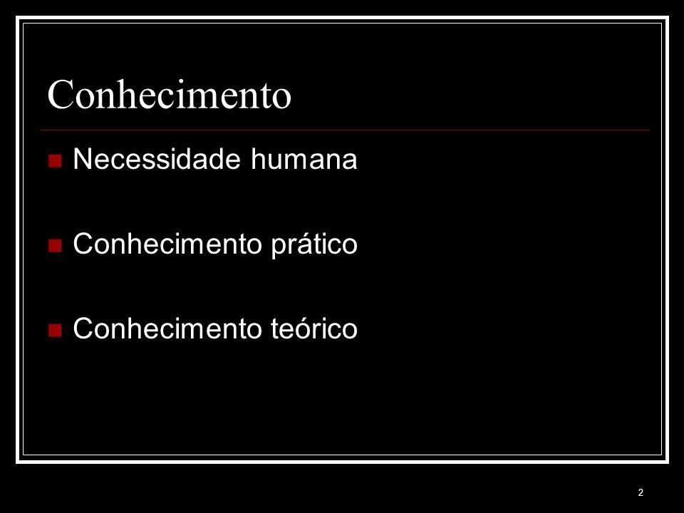 2 Conhecimento Necessidade humana Conhecimento prático Conhecimento teórico