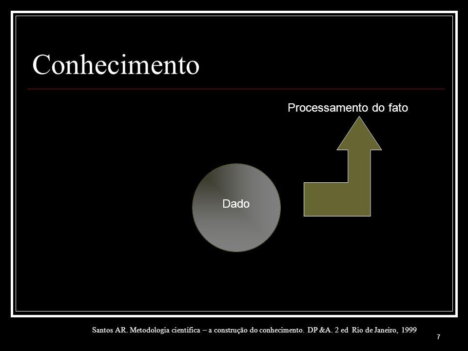 7 Conhecimento Santos AR. Metodologia científica – a construção do conhecimento. DP &A. 2 ed Rio de Janeiro, 1999 Processamento do fato Dado