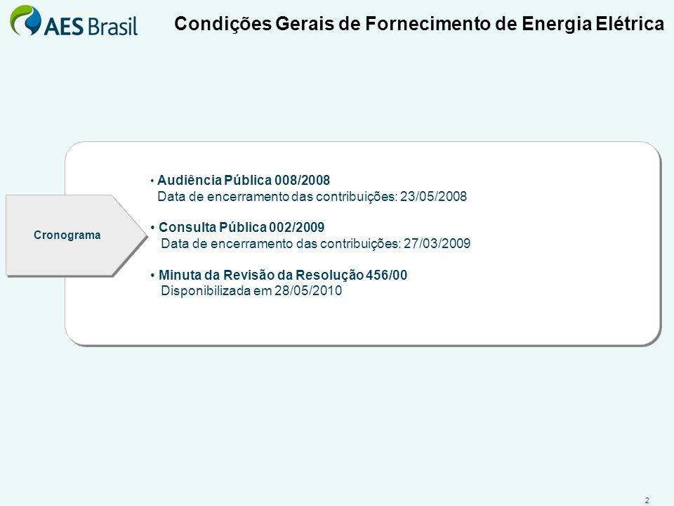2 Condições Gerais de Fornecimento de Energia Elétrica Audiência Pública 008/2008 Data de encerramento das contribuições: 23/05/2008 Consulta Pública