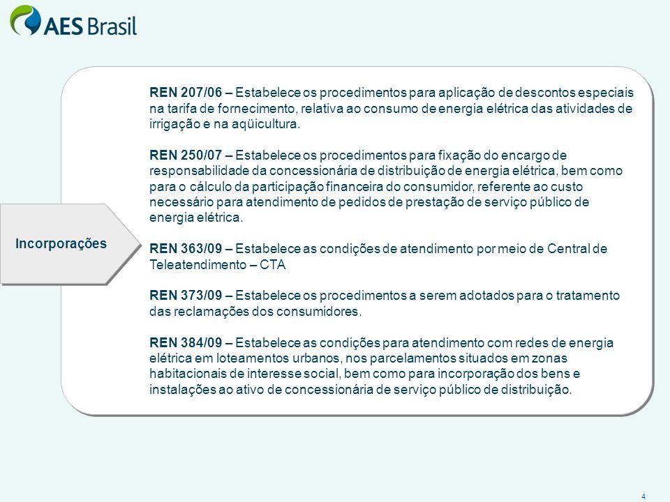 4 REN 207/06 – Estabelece os procedimentos para aplicação de descontos especiais na tarifa de fornecimento, relativa ao consumo de energia elétrica da