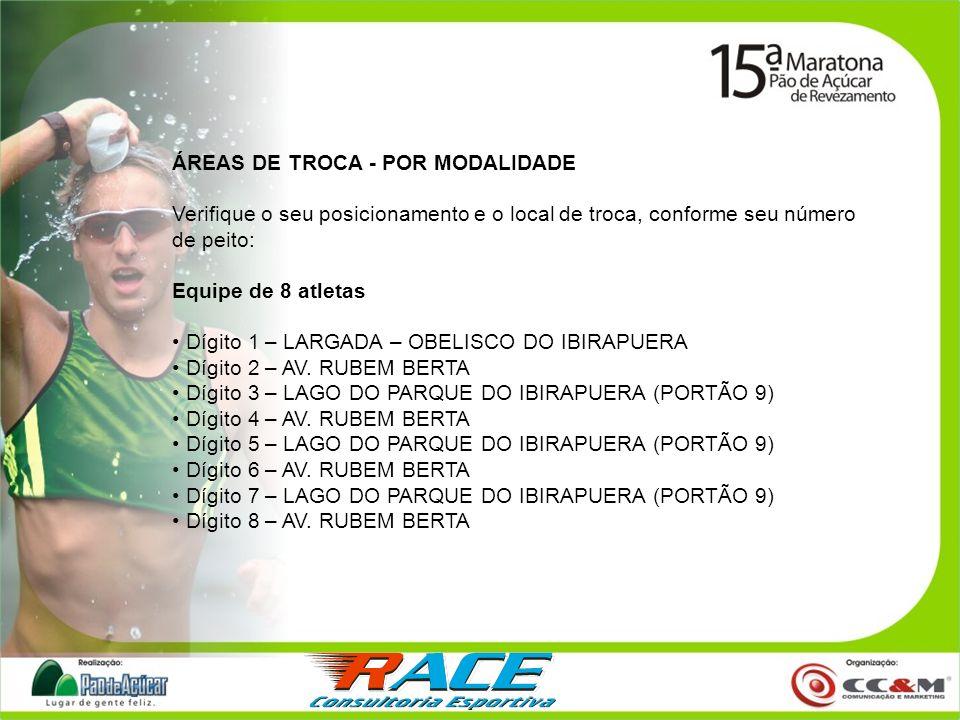 ÁREAS DE TROCA - POR MODALIDADE Verifique o seu posicionamento e o local de troca, conforme seu número de peito: Equipe de 8 atletas Dígito 1 – LARGAD