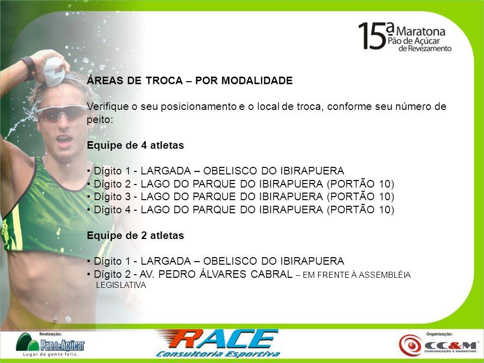 ÁREAS DE TROCA – POR MODALIDADE Verifique o seu posicionamento e o local de troca, conforme seu número de peito: Equipe de 4 atletas Dígito 1 - LARGAD