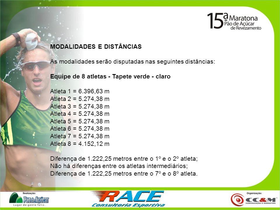 MODALIDADES E DISTÂNCIAS As modalidades serão disputadas nas seguintes distâncias: Equipe de 8 atletas - Tapete verde - claro Atleta 1 = 6.396,63 m At