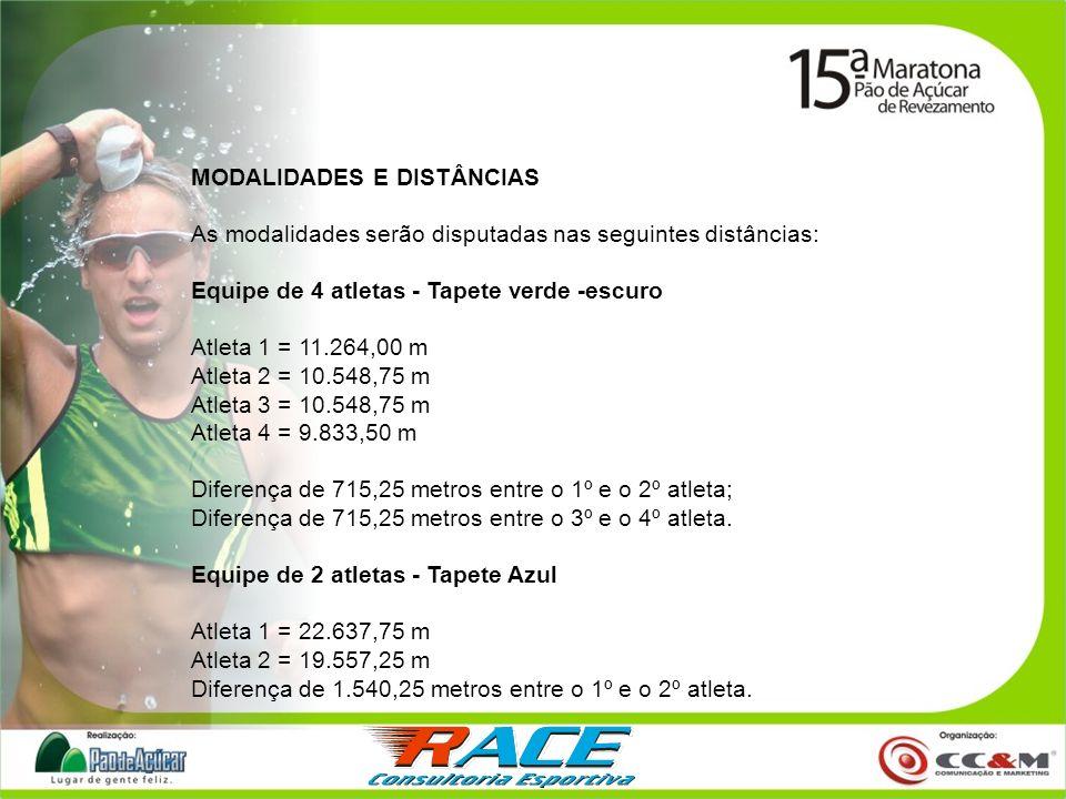 MODALIDADES E DISTÂNCIAS As modalidades serão disputadas nas seguintes distâncias: Equipe de 4 atletas - Tapete verde -escuro Atleta 1 = 11.264,00 m A