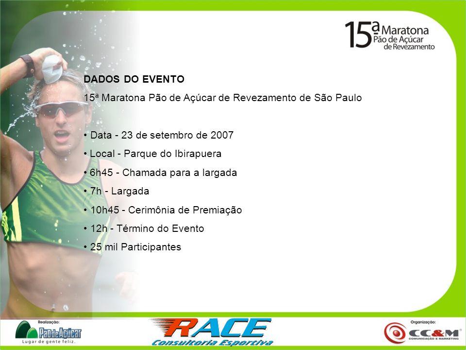 DADOS DO EVENTO 15ª Maratona Pão de Açúcar de Revezamento de São Paulo Data - 23 de setembro de 2007 Local - Parque do Ibirapuera 6h45 - Chamada para