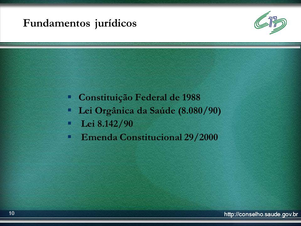 http://conselho.saude.gov.br 10 Fundamentos jurídicos Constituição Federal de 1988 Lei Orgânica da Saúde (8.080/90) Lei 8.142/90 Emenda Constitucional