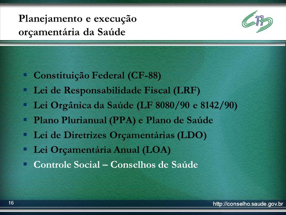 http://conselho.saude.gov.br 16 Planejamento e execução orçamentária da Saúde Constituição Federal (CF-88) Lei de Responsabilidade Fiscal (LRF) Lei Or