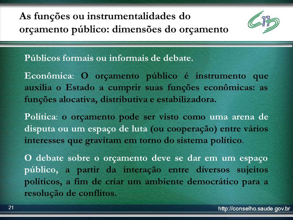http://conselho.saude.gov.br 21 As funções ou instrumentalidades do orçamento público: dimensões do orçamento Públicos formais ou informais de debate.