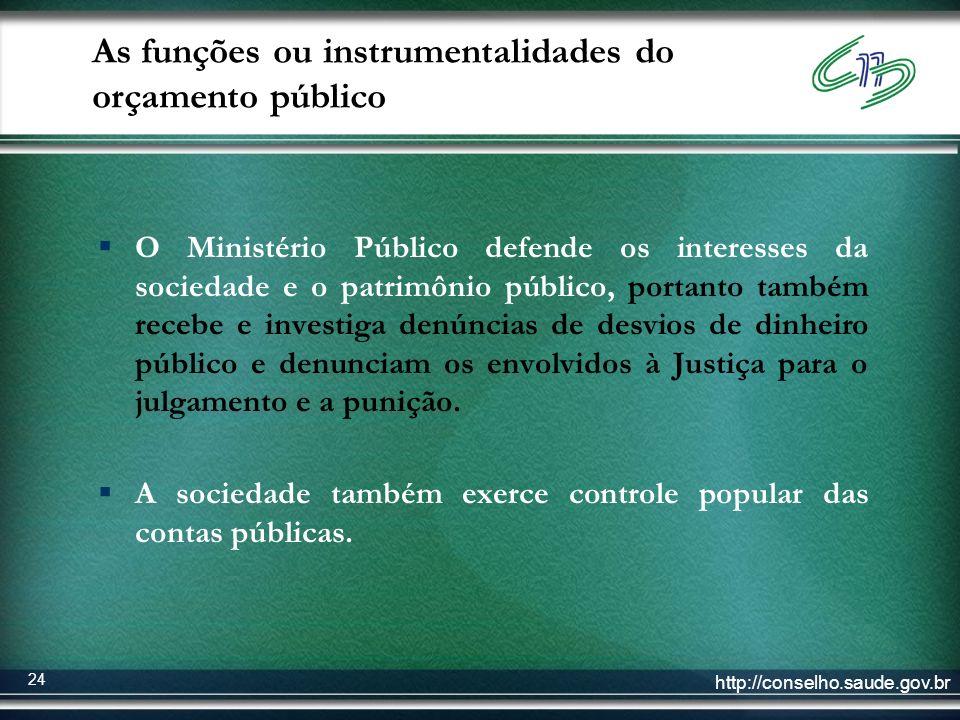 http://conselho.saude.gov.br 24 As funções ou instrumentalidades do orçamento público O Ministério Público defende os interesses da sociedade e o patr