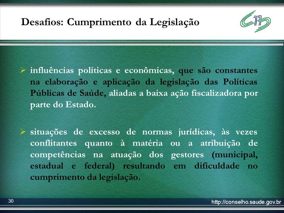http://conselho.saude.gov.br 30 Desafios: Cumprimento da Legislação influências políticas e econômicas, que são constantes na elaboração e aplicação d