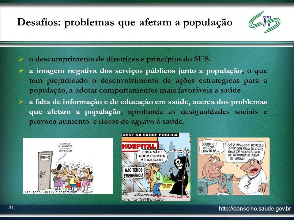 http://conselho.saude.gov.br 31 Desafios: problemas que afetam a população o descumprimento de diretrizes e princípios do SUS. a imagem negativa dos s