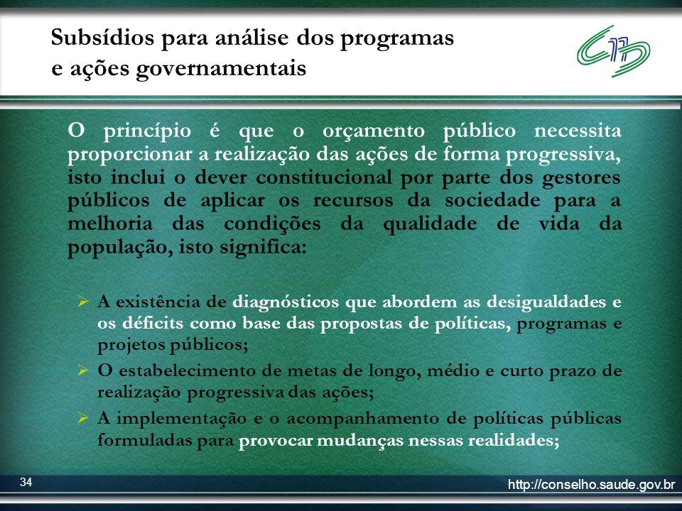 http://conselho.saude.gov.br 34 Subsídios para análise dos programas e ações governamentais O princípio é que o orçamento público necessita proporcion