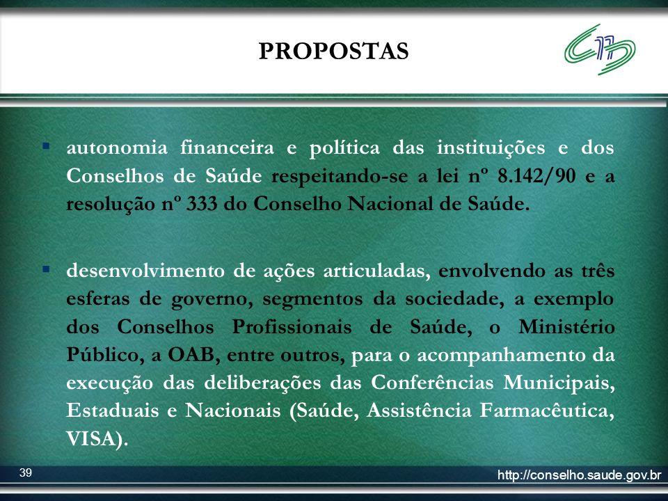 http://conselho.saude.gov.br 39 PROPOSTAS autonomia financeira e política das instituições e dos Conselhos de Saúde respeitando-se a lei nº 8.142/90 e
