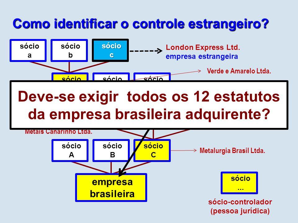 sócio A sócio B sócio C sócio 01 sócio 02 sócio 03 sócio I sócio II sócio III sócio a sócio b sócio III London Express Ltd. empresa estrangeira empres