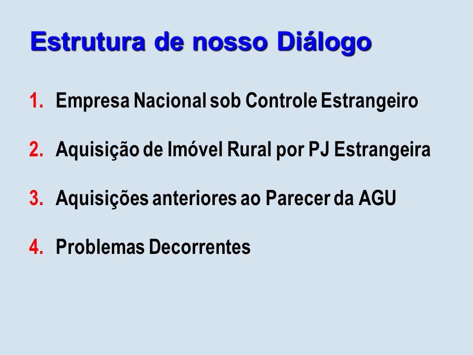 Estrutura de nosso Diálogo 1.Empresa Nacional sob Controle Estrangeiro 2.Aquisição de Imóvel Rural por PJ Estrangeira 3.Aquisições anteriores ao Parec