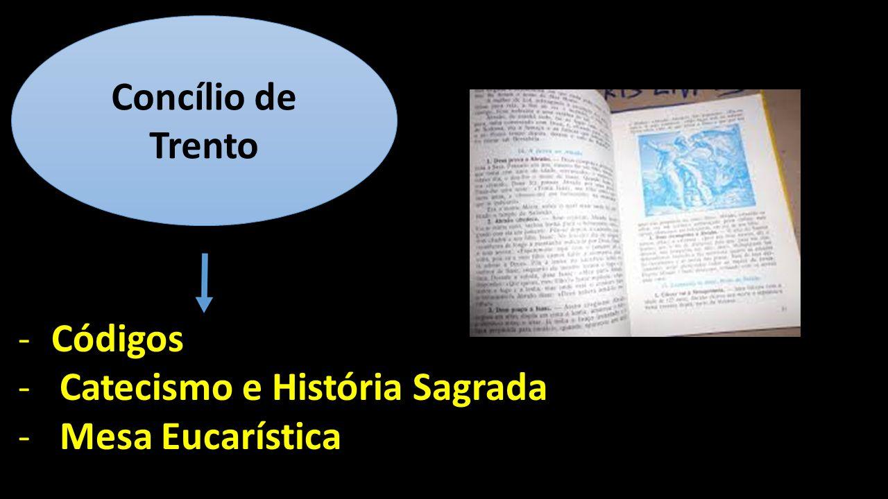 -Códigos -Catecismo e História Sagrada -Mesa Eucarística Concílio de Trento