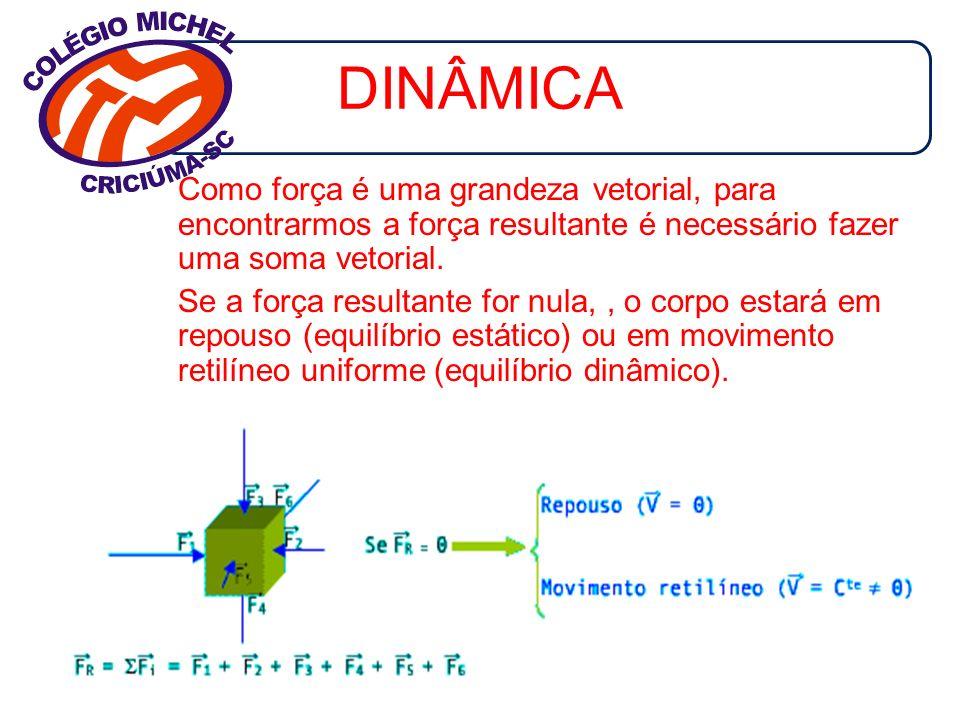 DINÂMICA -Como força é uma grandeza vetorial, para encontrarmos a força resultante é necessário fazer uma soma vetorial. -Se a força resultante for nu