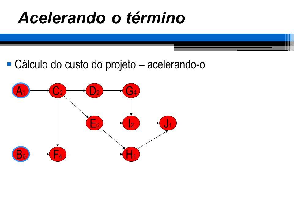 Acelerando o término Cálculo do custo do projeto – acelerando-o A1A1 C2C2 D2D2 G4G4 E6E6 I2I2 J1J1 H1H1 B6B6 F4F4