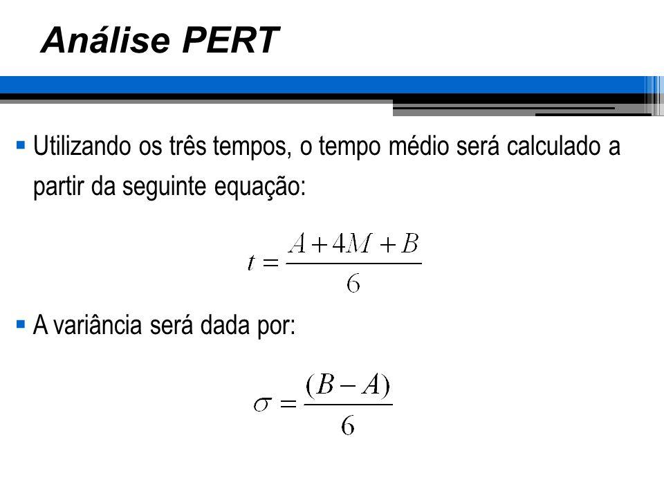 Análise PERT Utilizando os três tempos, o tempo médio será calculado a partir da seguinte equação: A variância será dada por: