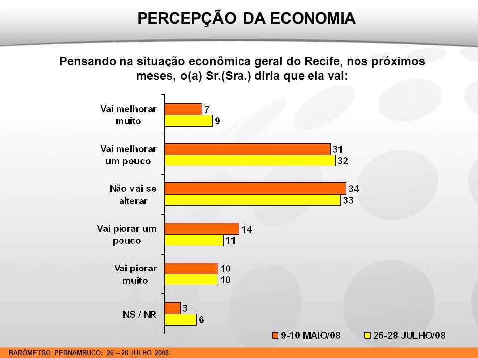 BARÔMETRO PERNAMBUCO: 26 – 28 JULHO 2008 Pensando na situação econômica geral do Recife, nos próximos meses, o(a) Sr.(Sra.) diria que ela vai: PERCEPÇÃO DA ECONOMIA