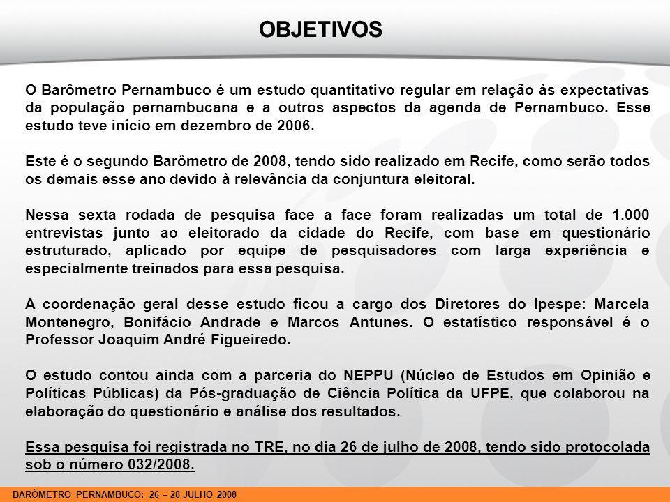 BARÔMETRO PERNAMBUCO: 26 – 28 JULHO 2008 OBJETIVOS O Barômetro Pernambuco é um estudo quantitativo regular em relação às expectativas da população pernambucana e a outros aspectos da agenda de Pernambuco.