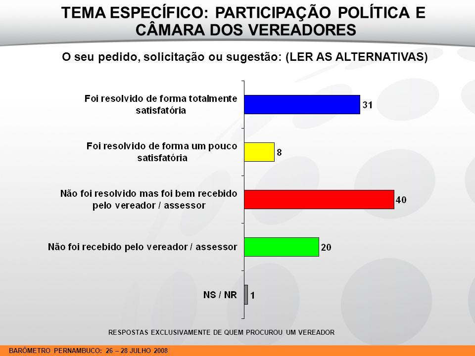 BARÔMETRO PERNAMBUCO: 26 – 28 JULHO 2008 O seu pedido, solicitação ou sugestão: (LER AS ALTERNATIVAS) RESPOSTAS EXCLUSIVAMENTE DE QUEM PROCUROU UM VEREADOR TEMA ESPECÍFICO: PARTICIPAÇÃO POLÍTICA E CÂMARA DOS VEREADORES