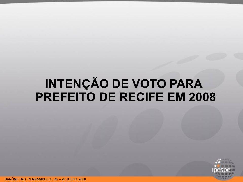 BARÔMETRO PERNAMBUCO: 26 – 28 JULHO 2008 INTENÇÃO DE VOTO PARA PREFEITO DE RECIFE EM 2008