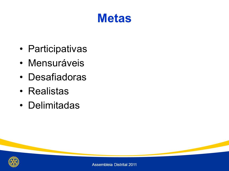 Metas Participativas Mensuráveis Desafiadoras Realistas Delimitadas Assembleia Distrital 2011