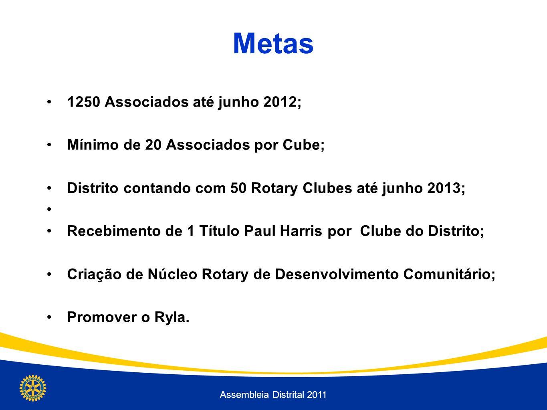 Metas 1250 Associados até junho 2012; Mínimo de 20 Associados por Cube; Distrito contando com 50 Rotary Clubes até junho 2013; Recebimento de 1 Título Paul Harris por Clube do Distrito; Criação de Núcleo Rotary de Desenvolvimento Comunitário; Promover o Ryla.