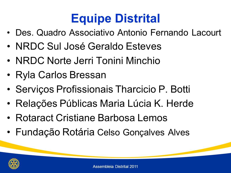 Equipe Distrital Des.